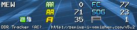 http://zenius-i-vanisher.com/ddrsig/11938.png?t=1351992411