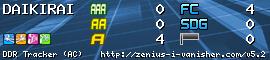 http://zenius-i-vanisher.com/ddrsig/11998.png?t=1348228929