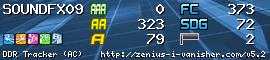 http://zenius-i-vanisher.com/ddrsig/12172.png?t=1381040903