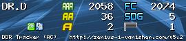 http://zenius-i-vanisher.com/ddrsig/2647.png?t=1235917793