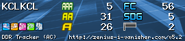 http://zenius-i-vanisher.com/ddrsig/3232.png?t=1291530924