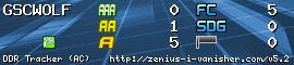 http://zenius-i-vanisher.com/ddrsig/3545.png?t=1225527615