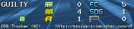 http://zenius-i-vanisher.com/ddrsig/3736.png?t=1229450304