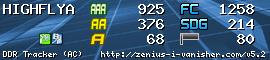 http://zenius-i-vanisher.com/ddrsig/697.png