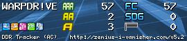 http://zenius-i-vanisher.com/ddrsig/9784.png?t=1334369825