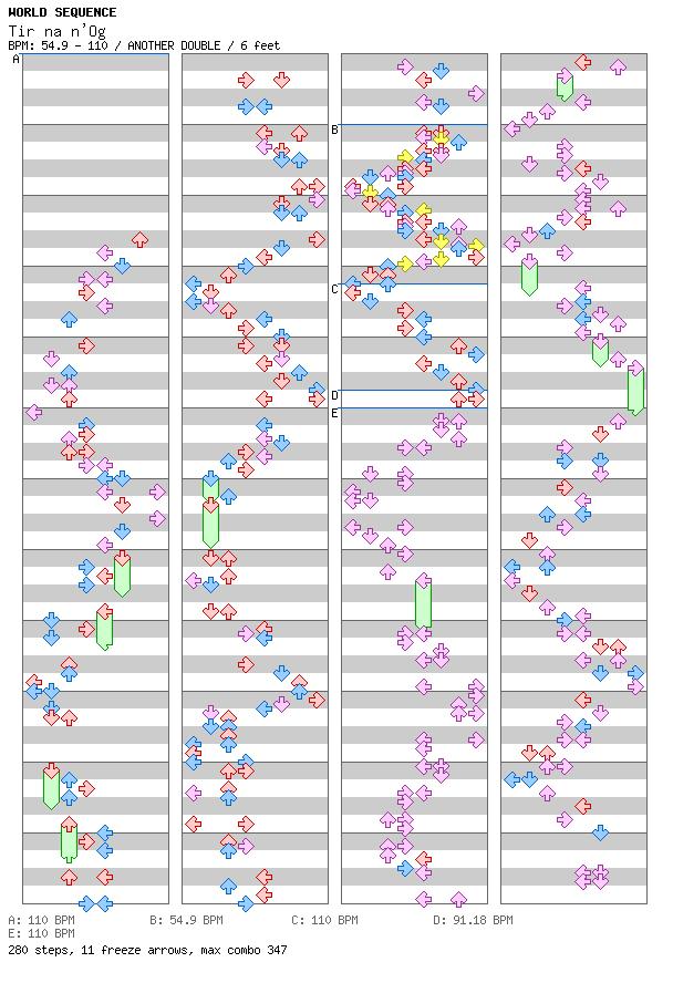 https://zenius-i-vanisher.com/stepcharts/1468_8_ANOTHER.png