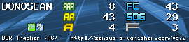 http://zenius-i-vanisher.com/v5.2/ddr_sig.php?userid=10677