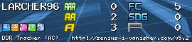 http://zenius-i-vanisher.com/v5.2/ddr_sig.php?userid=14279&generate=1